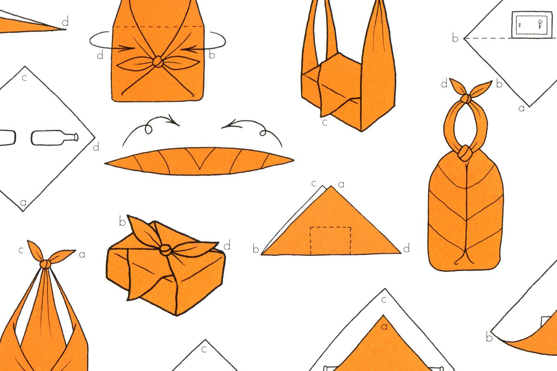 Dessins de pliages furoshiki